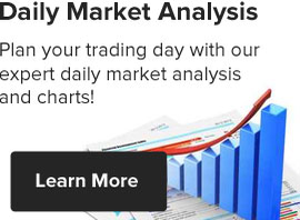 Daily Market Analysis